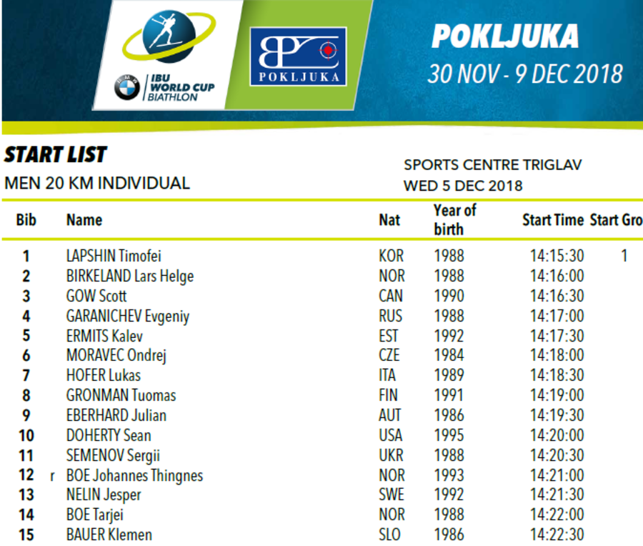 Start List individuale maschile Pokljuka