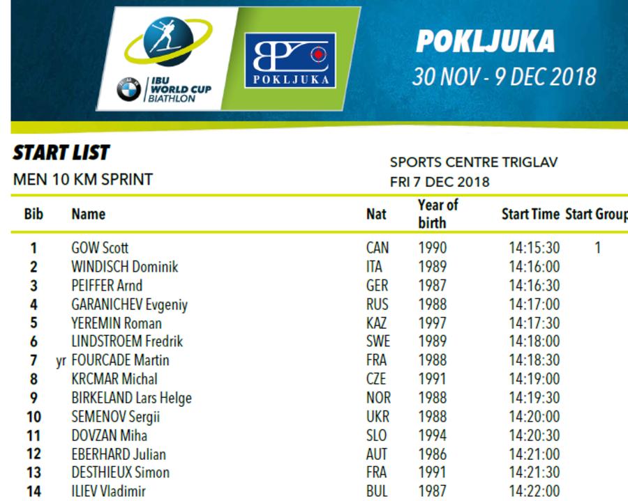 La start list della sprint maschile di Pokljuka